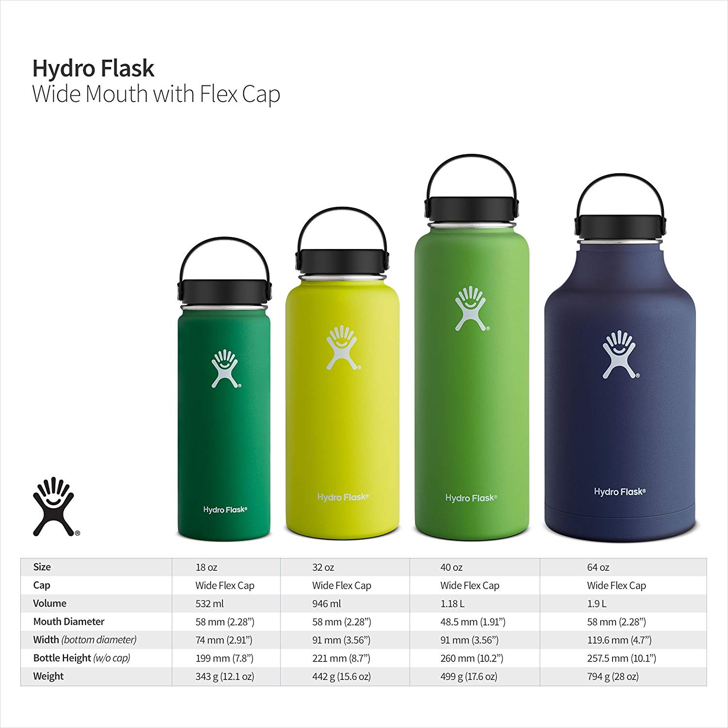 Comparison of Hydro Flask different sizes